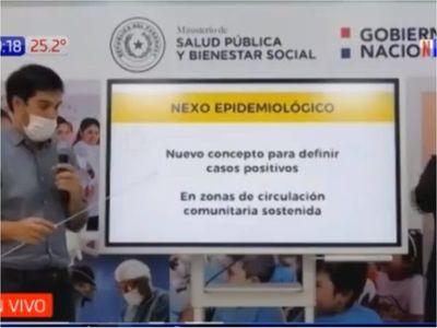 Asunción y Central se mantiene en Fase 3 de cuarentena