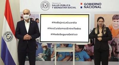 Covid-19 en Alto Paraná: Aumentan casos y viceministro con síntomas del virus
