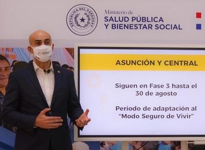 Recomiendan que Asunción y Central se mantengan en fase 3