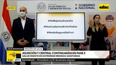 Cuarentena Inteligente: Recomiendan extender fase 3 en Asunción y Central hasta el 30 de agosto