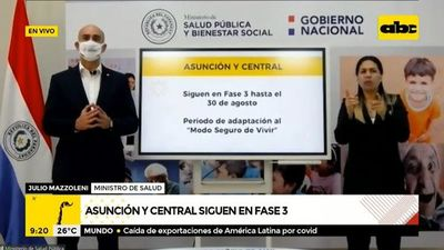Asunción y Central continuarán en fase 3 de cuarentena