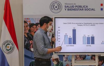 Covid-19: Reportan que Alto Paraná está en una curva de ascenso