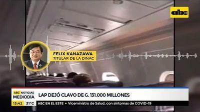 Líneas Aéreas Paraguayas dejó clavo de G. 131.000 millones