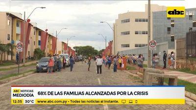 68% de las familias alcanzada por la crisis