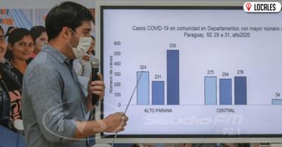 Regirá nuevo protocolo de definición de positivos COVID-19