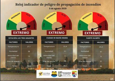 """Se preparan ante """"riesgo extremo"""" de propagación de incendios en el Pantanal"""