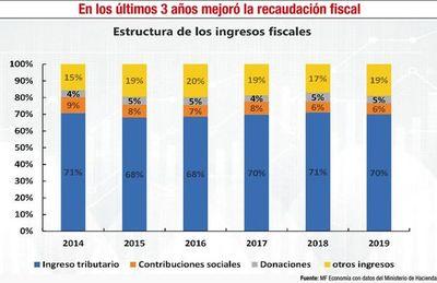 Paraguay ante la imperiosa necesidad de reformar el Estado bajo un modelo altamente inclusivo