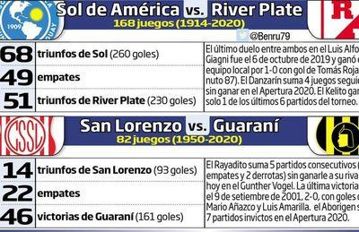 Guaraní, por seguir en racha