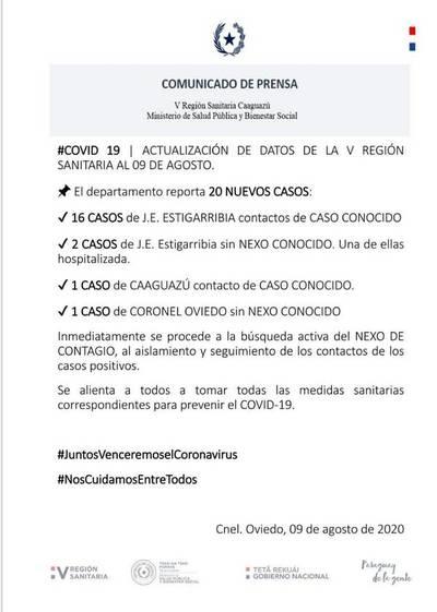 16 nuevos casos Covid-19 en Campo 9