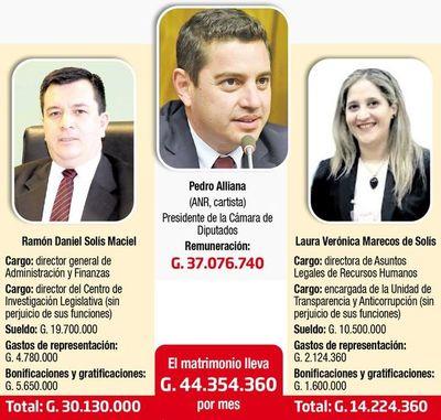 Administrador de Pedro Alliana y su esposa perciben más de G. 44 millones mensuales