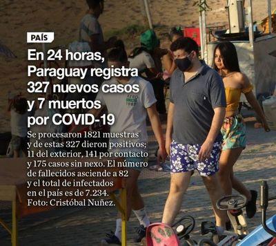 Cifra récord: En 24 horas, Paraguay registra 327 nuevos casos y 7 muertos por COVID-19