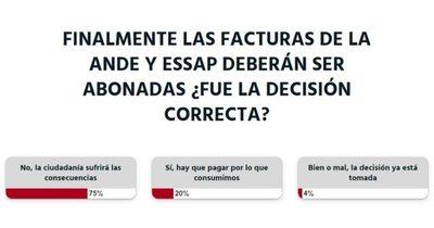 La ciudadanía se verá afectada con el pago del consumo de Ande y Essap durante la cuarentena