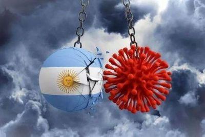 Argentina registra 149 fallecidos nuevos por COVID-19, 60 menos que miércoles