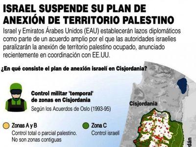 Histórico acuerdo entre Israel y Emiratos Árabes