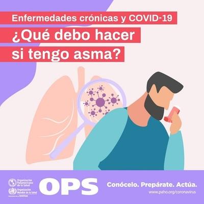 Si tengo asma, ¿qué debo saber sobre el COVID-19?