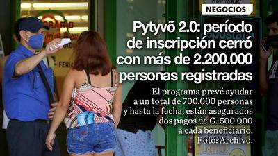 Pytyvõ 2.0 cierra con 2.200.000 inscritos, pero solo hay dinero para 700.000