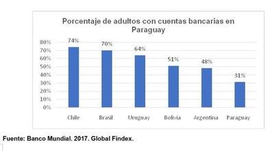 Instan a promover inclusión financiera para mejor asistencia en tiempo de crisis