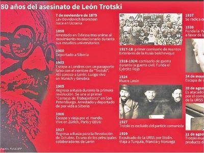 Trotski, ocho décadas de uno de los mayores crímenes políticos