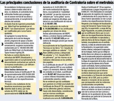 Contraloría también revela aparentes hechos punibles en fallido metrobús