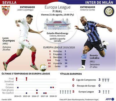 Sevilla e Inter definen la corona