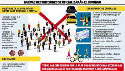 Gobierno aplicará cuarentena social en Asunción y Central