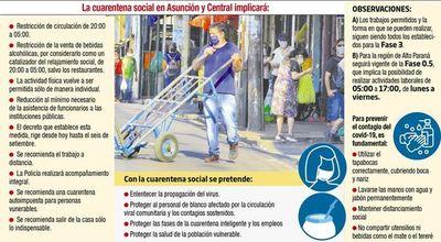 Ya rige la cuarentena social en Asunción y Central