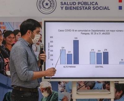 El 85% de casos se encuentra en Alto Paraná, Central y Capital