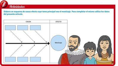 El mestizaje hispano guaraní (2)
