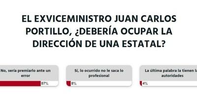 La Nación / Sería un error que el exviceministro ocupe un cargo directivo, opinan lectores