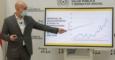 La Nación / Mazzoleni advierte ingreso a etapa difícil por decesos y falta de camas
