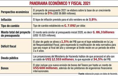 El proyecto 2021 no incluye aumento salarial, aseguran desde Hacienda