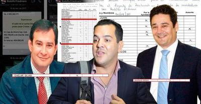 Beto y Salyn votaron a favor de Friedmann – Prensa 5