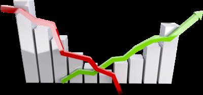 Actividad económica crece por segundo mes consecutivo