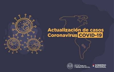 Covid-19: Salud reporta 550 contagios, 14 fallecidos y 144 internados en terapia intensiva