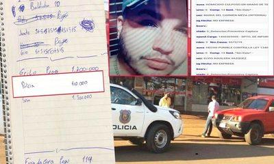 Policías de Investigación de Santa Rita encubren a traficante de drogas a cambio de aporte semanal – Diario TNPRESS