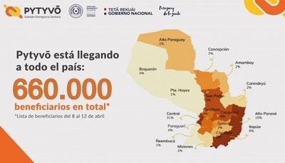 Pytyvõ 2.0 desembolsó US$ 47 millones a 660.000 beneficiarios a la fecha