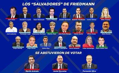 Los salvadores que votaron a favor de Friedmann