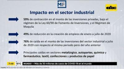 Enfoque Económico: ¿Qué dicen los números del sector industrial?