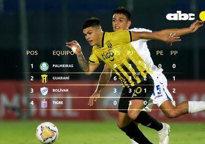 ¿Cómo está Guaraní en el Grupo B y cuándo vuelve a jugar?