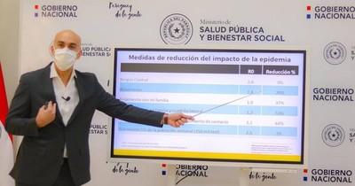 La Nación / Recomiendan extender cuarentena social por dos semanas