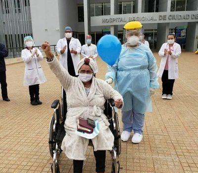Unas 120 personas ya recibieron donación de plasma para el tratamiento de COVID-19