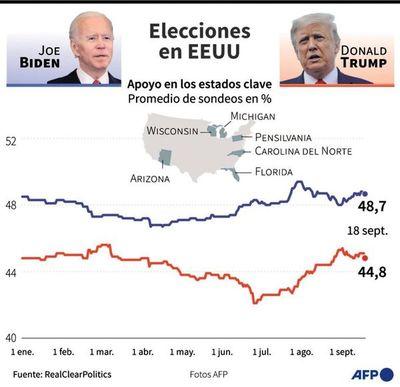 El voto latino marcaría récord en las presidenciales de Estados Unidos