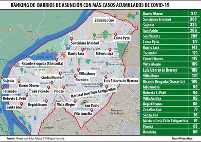 Cinco ciudades de Central están en rojo por la alta contagiosidad