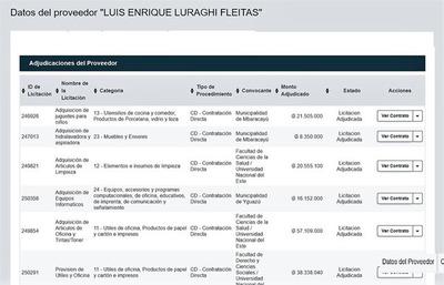 Montan ESQUEMA para NEGOCIADOS en MUNICIPALIDADES y REPARTICIONES PUBLICAS