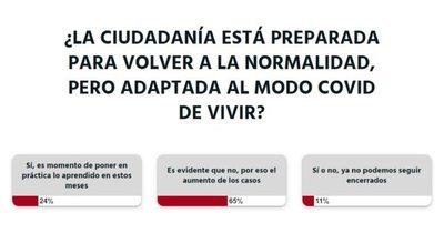 La Nación / La población no está preparada para volver a la normalidad, según lectores