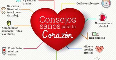 Corazón sano constituye ventaja ante el Covid-19