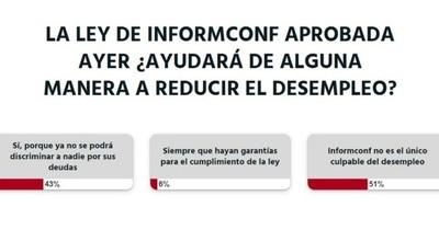 La Nación / Informconf no es el único culpable del desempleo, según lectores