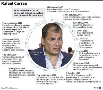 Justicia pide captura de Rafael Correa