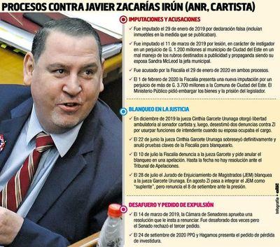 Opositores presentan solicitud de expulsión del senador Zacarías Irún