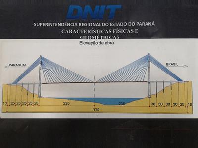 Brasil VUELVE a prometer  que obras del SEGUNDO PUENTE arrancaran en el primer semestre de 2019